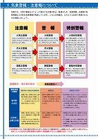 web_hazardmap_ura02.jpg