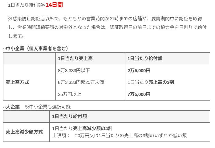 03_給付額.png