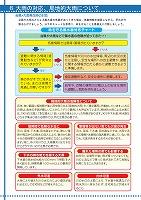 web_hazardmap_ura07.jpg